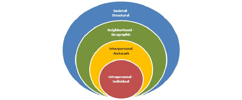 """individual perspective school [meteor_slideshow slideshow=""""arp1″] question 1 the individual perspective school, the group dynamics school and the open systems school are the three most."""